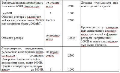 протокол испытания разрядников образец - фото 8