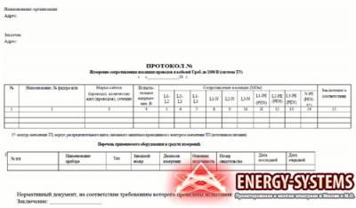 Образец акта осмотра электроустановки | Периодичность проверок